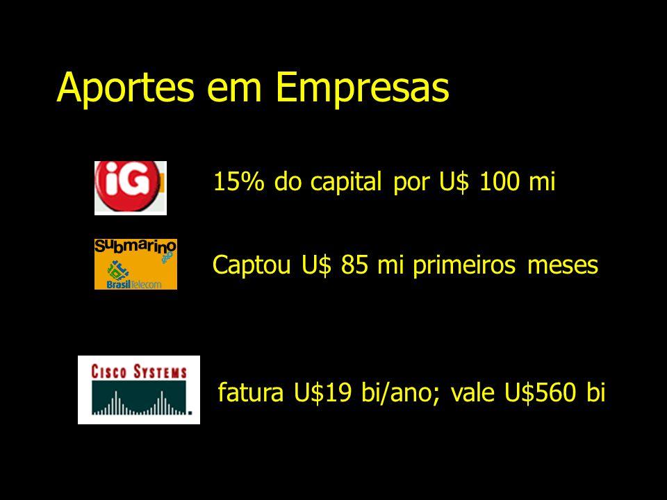Capital para Investimento Empresas de internet - Brasil - próximos 3 anos