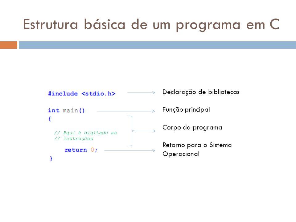 Estrutura básica de um programa em C Declaração de bibliotecas Função principal Corpo do programa Retorno para o Sistema Operacional // Aqui é digitad