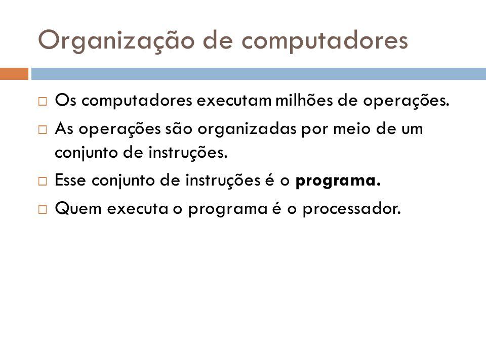 Organização de computadores Os computadores executam milhões de operações. As operações são organizadas por meio de um conjunto de instruções. Esse co