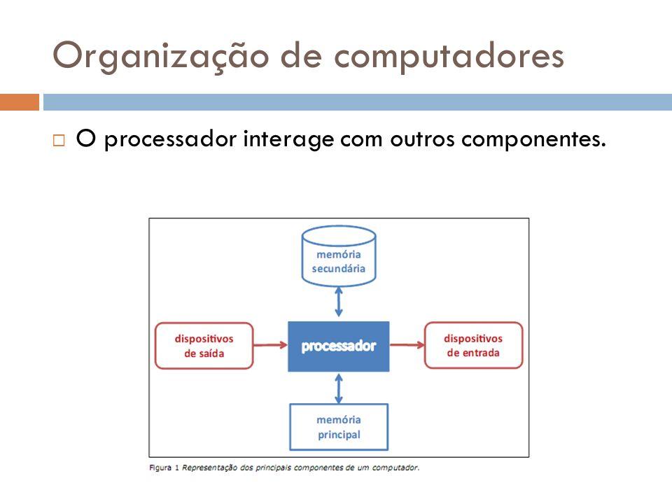 Organização de computadores O processador interage com outros componentes.