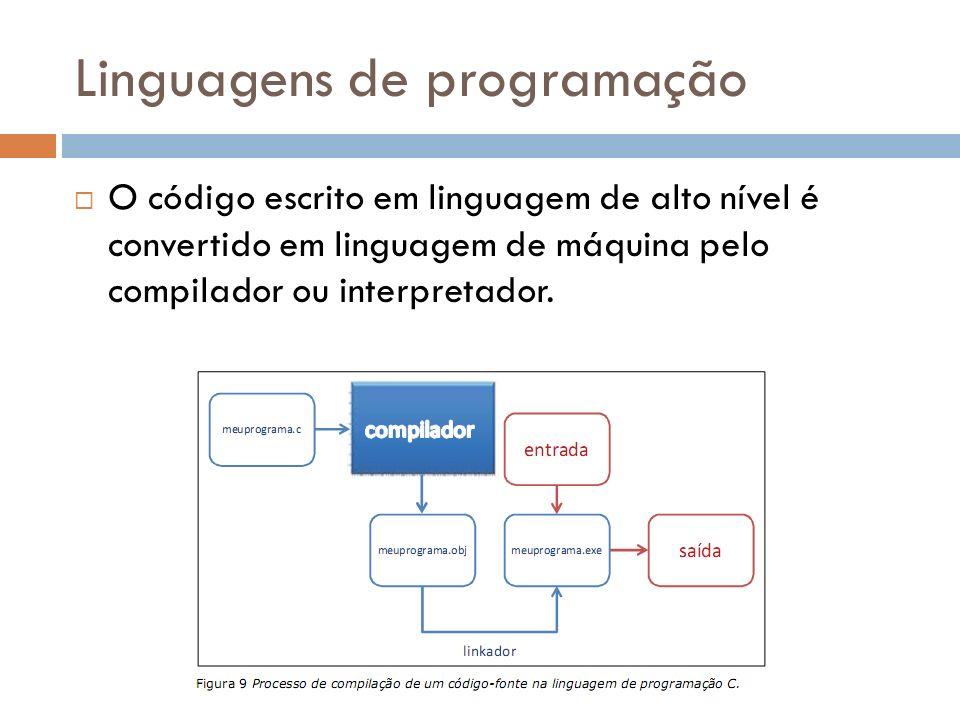 Linguagens de programação O código escrito em linguagem de alto nível é convertido em linguagem de máquina pelo compilador ou interpretador.