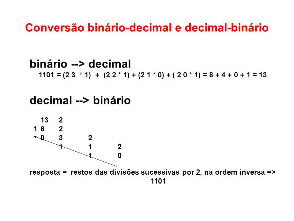 Conversão binário-decimal e decimal-binário binário --> decimal 1101 = (2 3 * 1) + (2 2 * 1) + (2 1 * 0) + ( 2 0 * 1) = 8 + 4 + 0 + 1 = 13 decimal -->