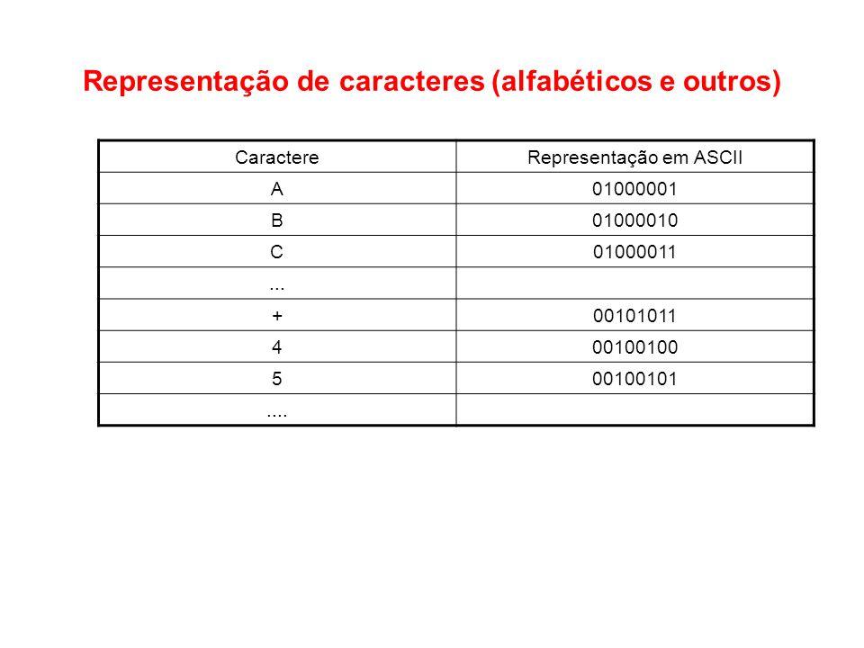 Representação de caracteres (alfabéticos e outros) CaractereRepresentação em ASCII A01000001 B01000010 C01000011... +00101011 400100100 500100101....