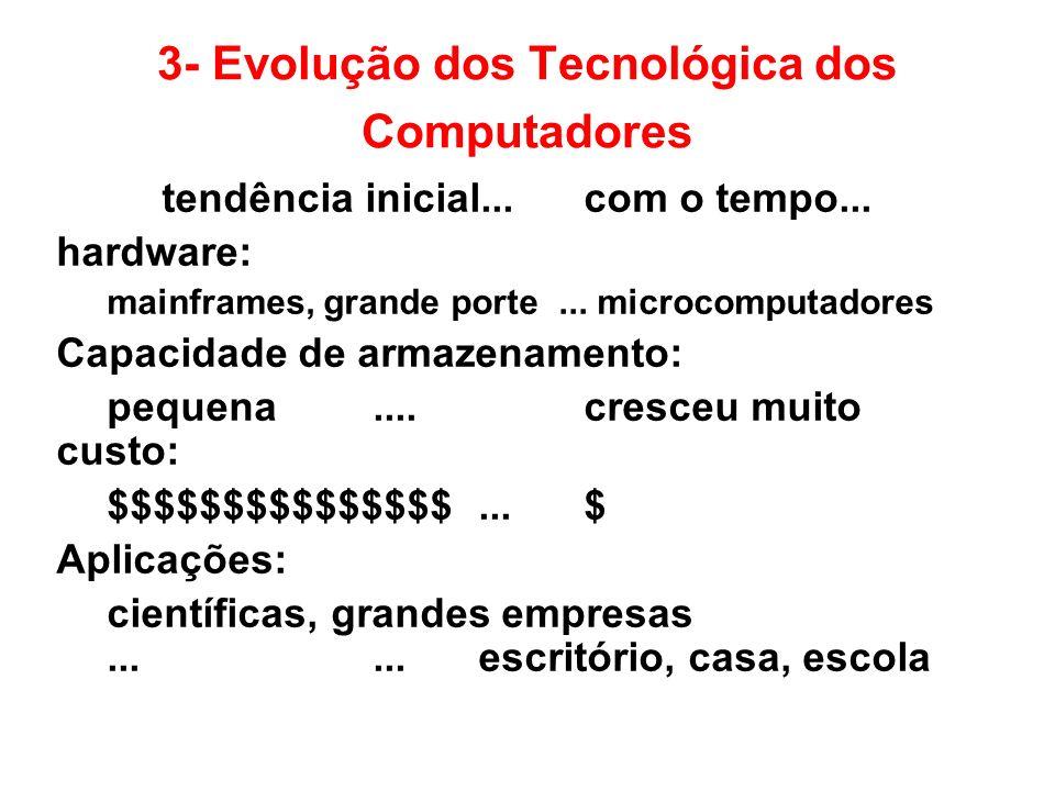 3- Evolução dos Tecnológica dos Computadores tendência inicial...com o tempo... hardware: mainframes, grande porte... microcomputadores Capacidade de