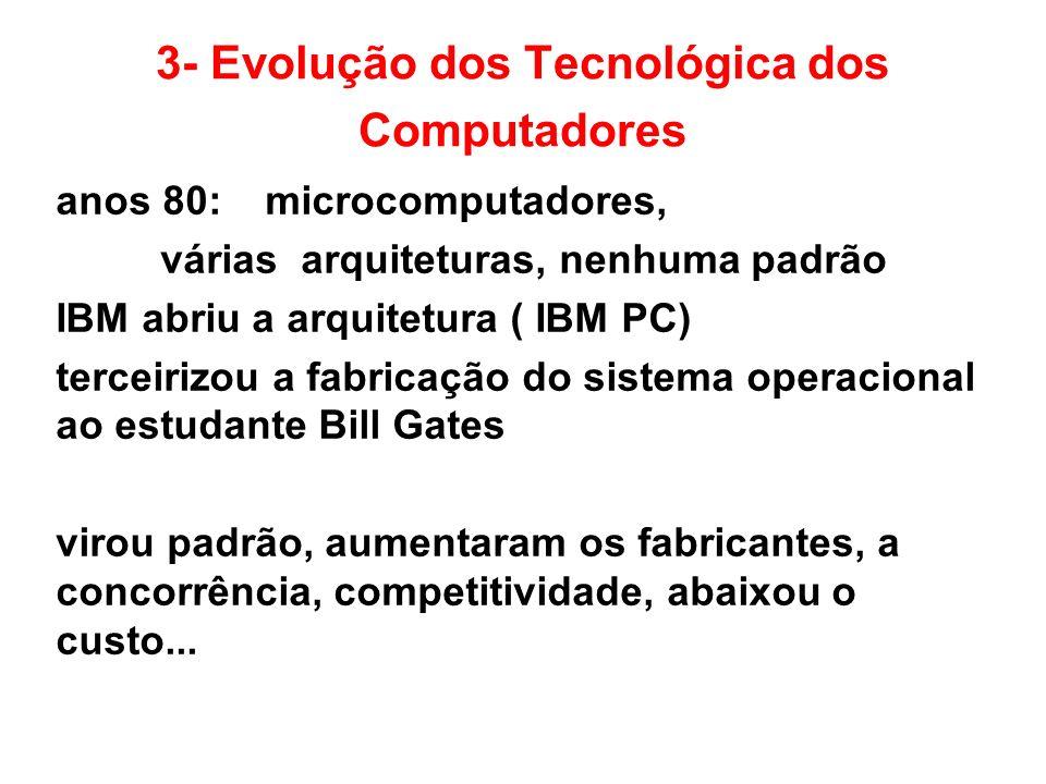 3- Evolução dos Tecnológica dos Computadores anos 80: microcomputadores, várias arquiteturas, nenhuma padrão IBM abriu a arquitetura ( IBM PC) terceir