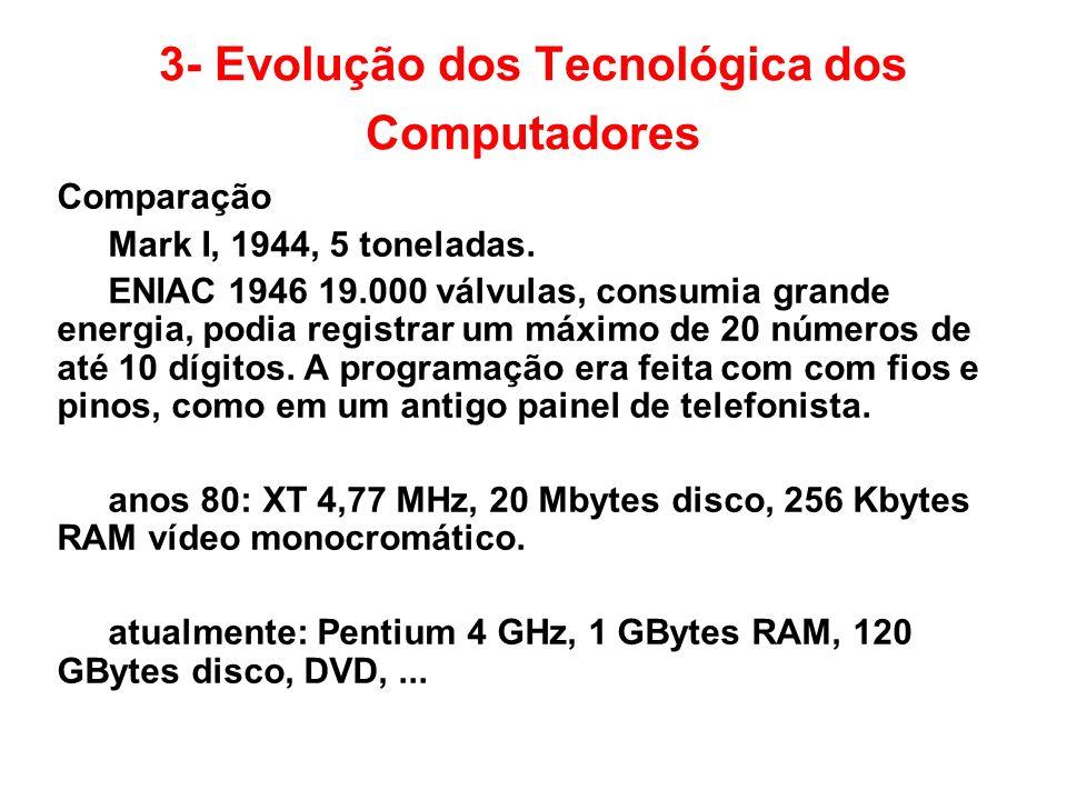 3- Evolução dos Tecnológica dos Computadores Comparação Mark I, 1944, 5 toneladas. ENIAC 1946 19.000 válvulas, consumia grande energia, podia registra