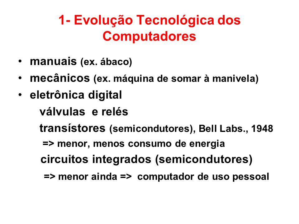 1- Evolução Tecnológica dos Computadores manuais (ex. ábaco) mecânicos (ex. máquina de somar à manivela) eletrônica digital válvulas e relés transísto