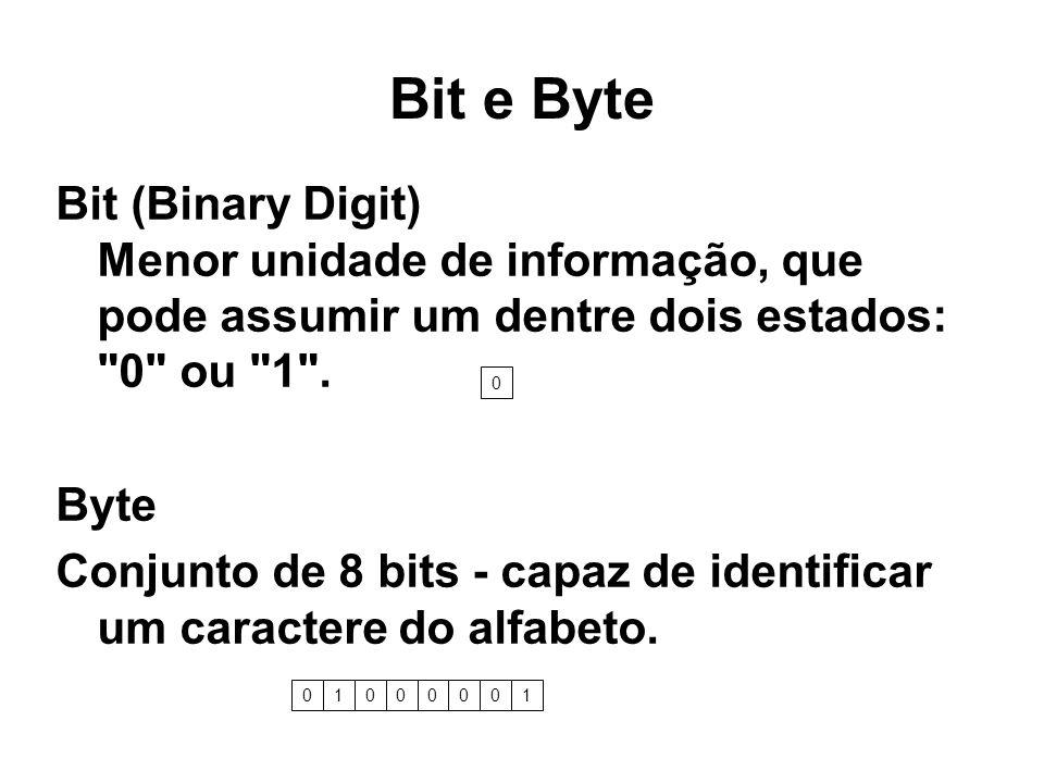Bit e Byte Bit (Binary Digit) Menor unidade de informação, que pode assumir um dentre dois estados: