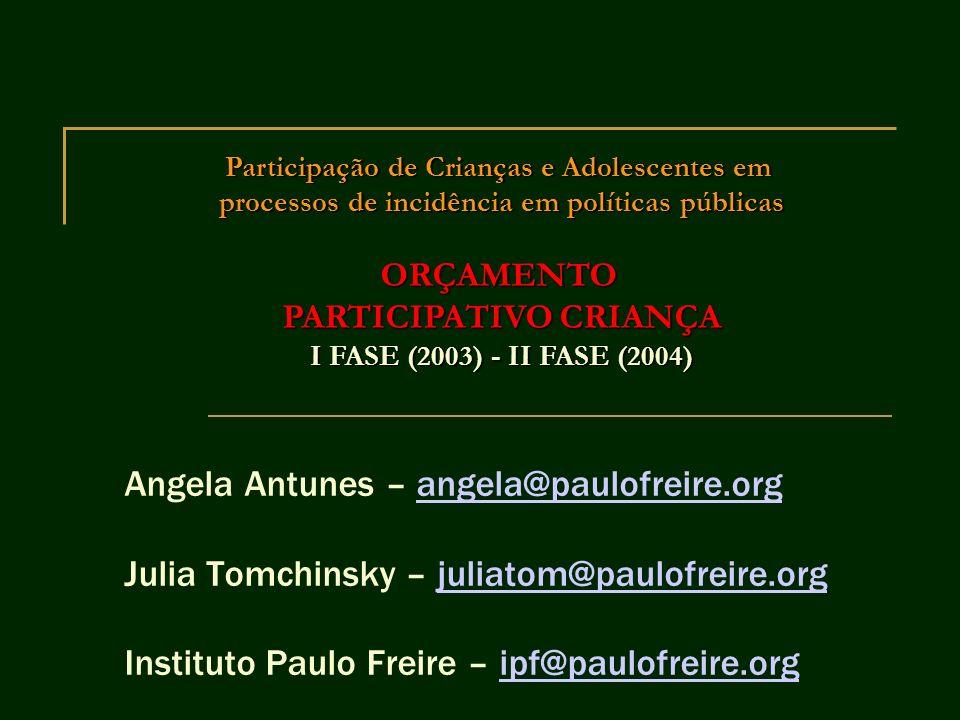 ORÇAMENTO PARTICIPATIVO CRIANÇA I FASE (2003) II FASE (2004) COORDENADORIA DO OP SECRETARIA MUNICIPAL DE EDUCAÇÃO DE SÃO PAULO (2001-2004) INSTITUTO PAULO FREIRE