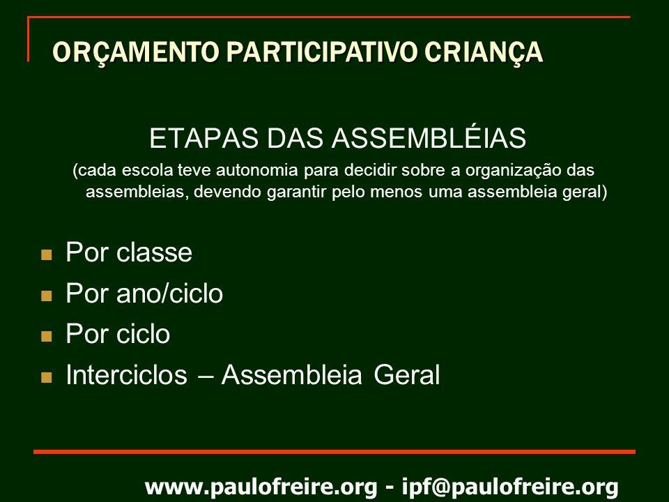www.paulofreire.org - ipf@paulofreire.org Todos os alunos de cada classe elegem a prioridade para a educação e para a cidade e dois delegados (um menino e uma menina) prioridade para a educação prioridade para a cidade dois delegados ORÇAMENTO PARTICIPATIVO CRIANÇA