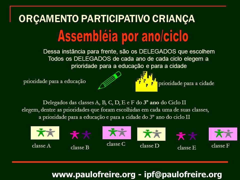 www.paulofreire.org - ipf@paulofreire.org Todos os delegados de todas as classes de todos os anos do ciclo I elegem a prioridade para a educação e para a cidade prioridade para a educação prioridade para a cidade Delegados do 1º ano do CICLO I Delegados do 2º ano do CICLO I Delegados do 3º ano do CICLO I Delegados do 4º ano do CICLO I ORÇAMENTO PARTICIPATIVO CRIANÇA