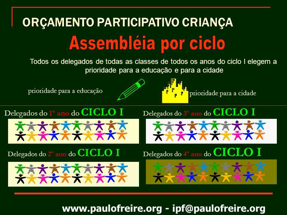 www.paulofreire.org - ipf@paulofreire.org Todos os delegados de todas as classes de todos os anos do ciclo I elegem a prioridade para a educação e para a cidade prioridade para a educação prioridade para a cidade Delegados do 1º ano do CICLO II Delegados do 2º ano do CICLO II Delegados do 3º ano do CICLO II Delegados do 4º ano do CICLO II ORÇAMENTO PARTICIPATIVO CRIANÇA