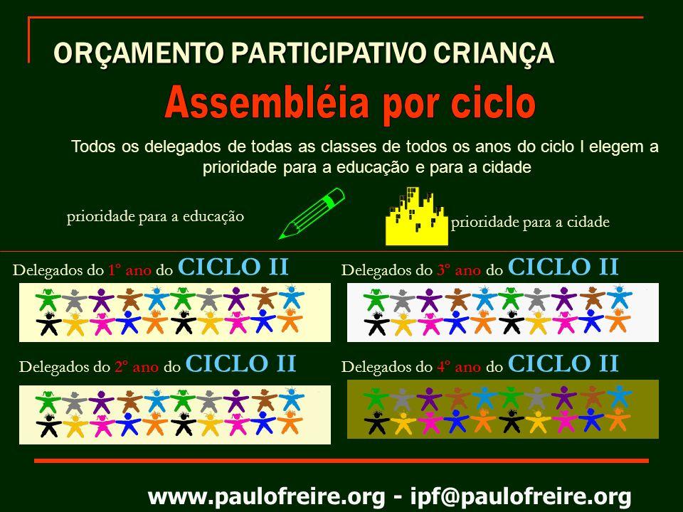 www.paulofreire.org - ipf@paulofreire.org Todos os delegados de todas as classes de todos os anos do ciclo I e do ciclo II elegem a prioridade para a educação e para a cidade prioridade para a educação prioridade para a cidade Delegados de todas as classes do ciclo I Delegados de todas as classes do ciclo II ORÇAMENTO PARTICIPATIVO CRIANÇA