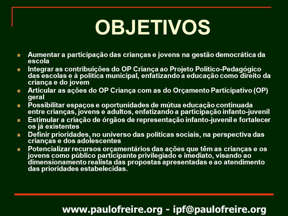 www.paulofreire.org - ipf@paulofreire.org UNIVERSO ENVOLVIDO – 2003 4 Unidades Educacionais com Ensino Fundamental de 4 CEUs: Rosa da China, Aricanduva, Perus e Jambeiro ORÇAMENTO PARTICIPATIVO CRIANÇA