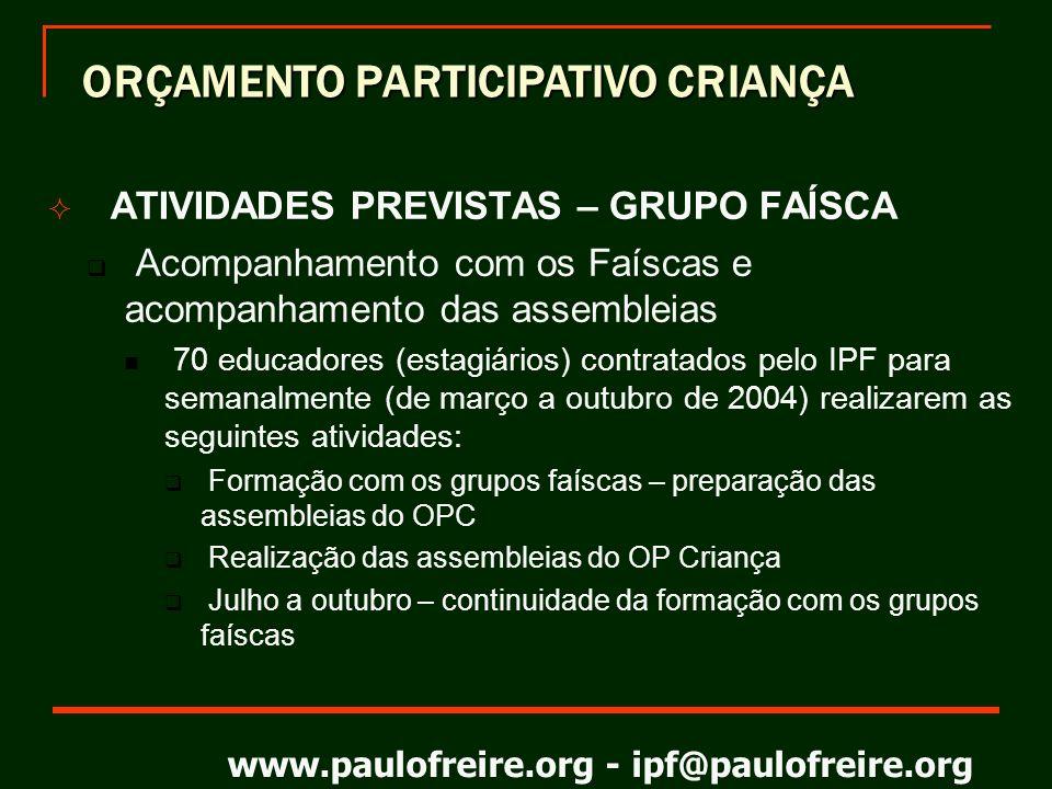 www.paulofreire.org - ipf@paulofreire.org ORÇAMENTO PARTICIPATIVO CRIANÇA GRUPO FAÍSCA segunda- feira terça-feiraquarta-feiraquinta-feirasexta-feira Escola 1 Escola 3 Escola 5 Escola 7 Escola 2 Escola 4 Escola 6 Escola 8
