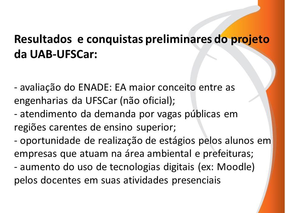 Resultados e conquistas preliminares do projeto da UAB-UFSCar: - avaliação do ENADE: EA maior conceito entre as engenharias da UFSCar (não oficial); -