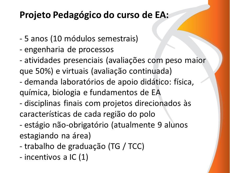 Projeto Pedagógico do curso de EA: - 5 anos (10 módulos semestrais) - engenharia de processos - atividades presenciais (avaliações com peso maior que