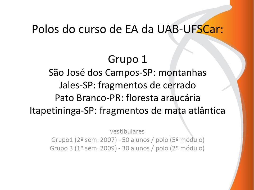 Polos do curso de EA da UAB-UFSCar: Grupo 1 São José dos Campos-SP: montanhas Jales-SP: fragmentos de cerrado Pato Branco-PR: floresta araucária Itape