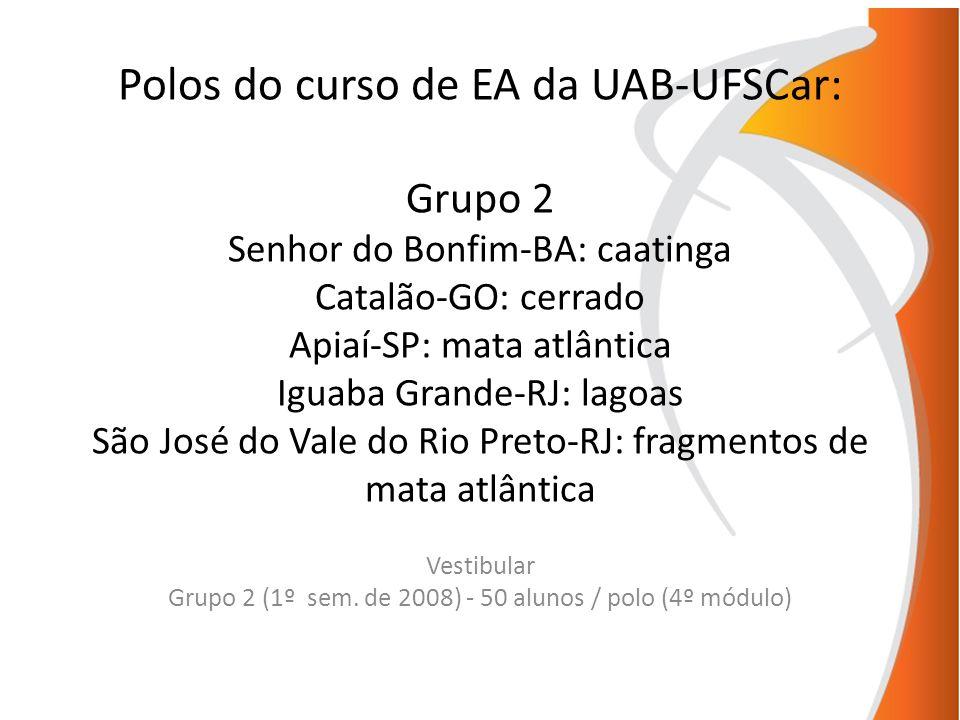 Polos do curso de EA da UAB-UFSCar: Grupo 2 Senhor do Bonfim-BA: caatinga Catalão-GO: cerrado Apiaí-SP: mata atlântica Iguaba Grande-RJ: lagoas São Jo