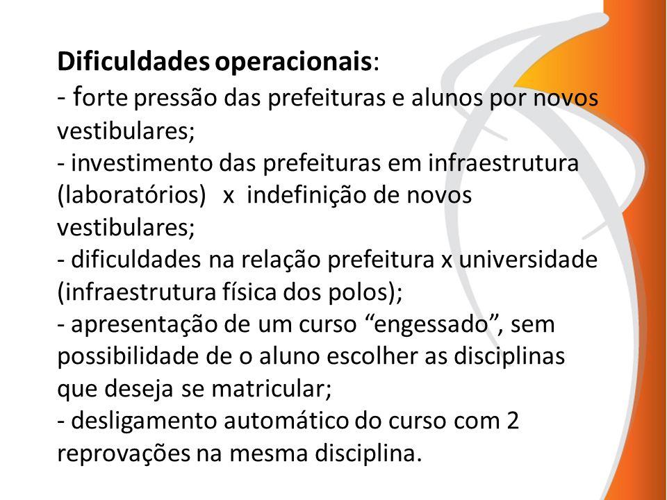 Dificuldades operacionais: - f orte pressão das prefeituras e alunos por novos vestibulares; - investimento das prefeituras em infraestrutura (laborat