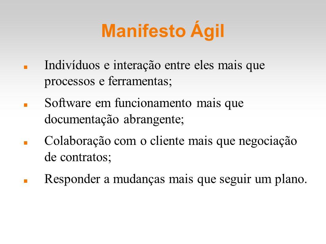Manifesto Ágil Indivíduos e interação entre eles mais que processos e ferramentas; Software em funcionamento mais que documentação abrangente; Colabor