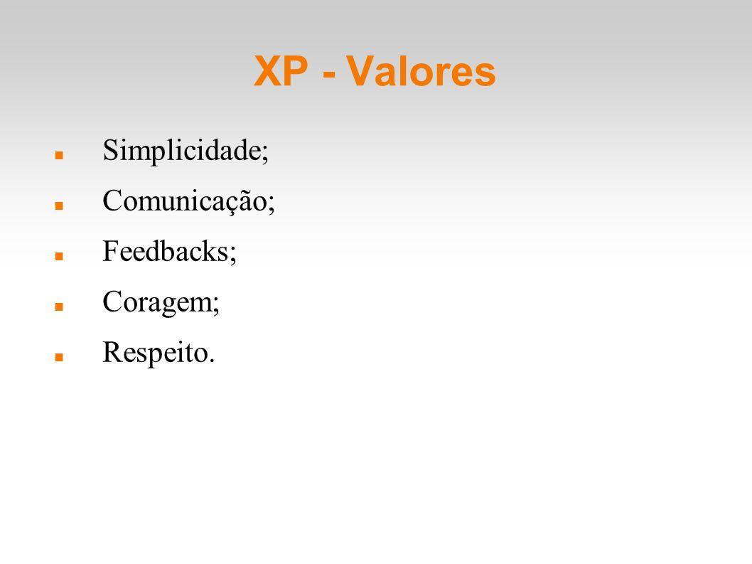 XP: Simplicidade Não tente prever o futuro.Comece por soluções simples e que funcionem.