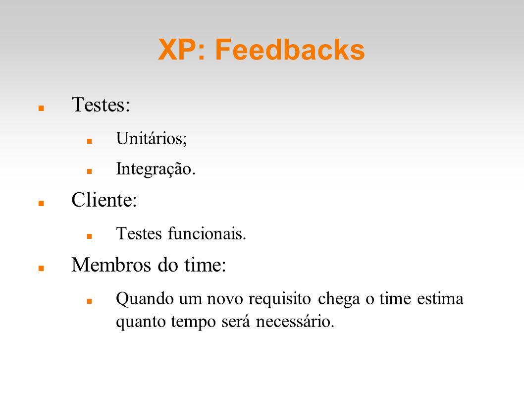 XP: Feedbacks Testes: Unitários; Integração. Cliente: Testes funcionais. Membros do time: Quando um novo requisito chega o time estima quanto tempo se
