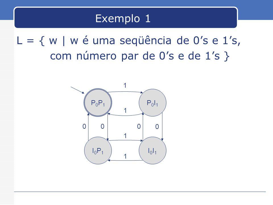 Exemplo 1 L = { w | w é uma seqüência de 0s e 1s, com número par de 0s e de 1s } P0P1P0P1 P0I1P0I1 I0P1I0P1 I0I1I0I1 1 1 1 1 0 000