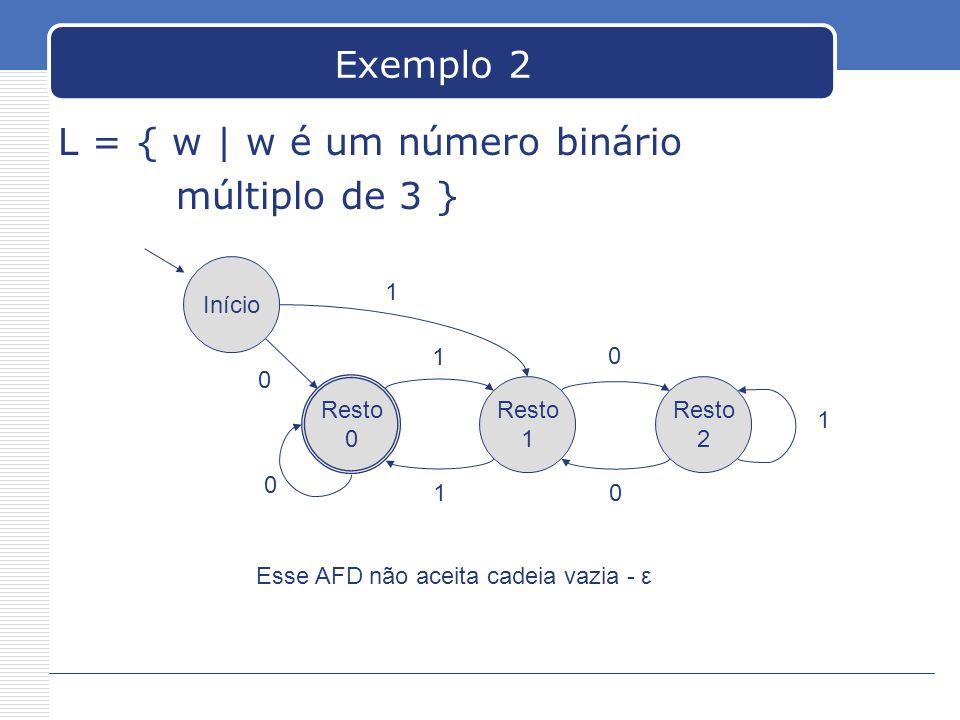 Exemplo 2 L = { w | w é um número binário múltiplo de 3 } Resto 0 Resto 1 Resto 2 1 1 0 0 1 0 Esse AFD não aceita cadeia vazia - ε Início 0 1