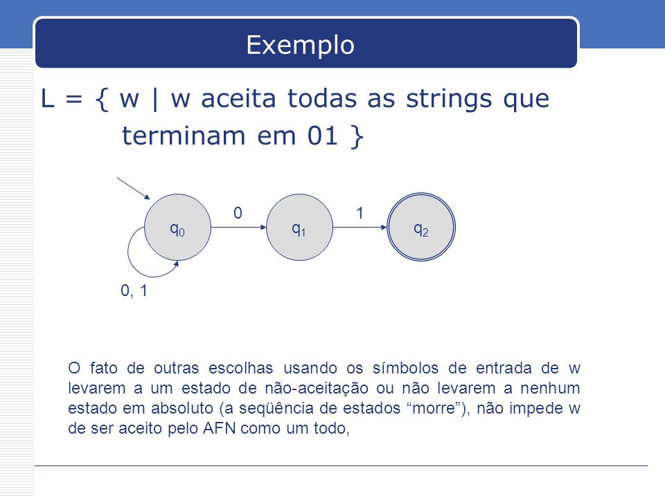 Exemplo L = { w | w aceita todas as strings que terminam em 01 } q0q0 q1q1 q2q2 0 0, 1 1 O fato de outras escolhas usando os símbolos de entrada de w