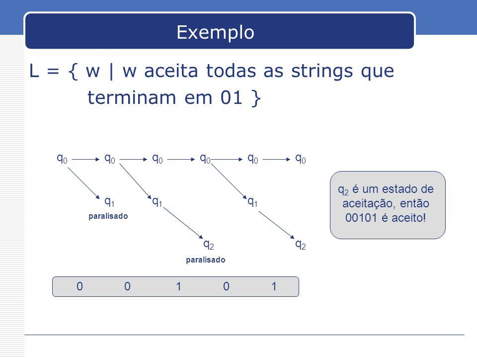 Exemplo L = { w | w aceita todas as strings que terminam em 01 } q 0 q 0 q 0 q 1 q 1 q 1 q 2 q 2 0 0 1 0 1 paralisado q 2 é um estado de aceitação, en
