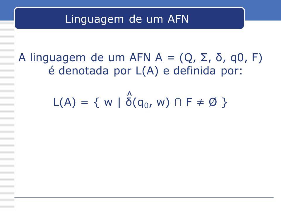 Linguagem de um AFN A linguagem de um AFN A = (Q, Σ, δ, q0, F) é denotada por L(A) e definida por: L(A) = { w | δ(q 0, w) F Ø } ^