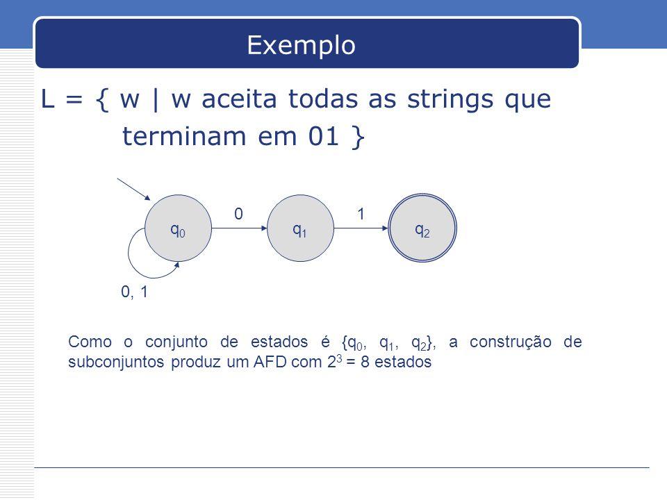 Exemplo L = { w | w aceita todas as strings que terminam em 01 } q0q0 q1q1 q2q2 0 0, 1 1 Como o conjunto de estados é {q 0, q 1, q 2 }, a construção d