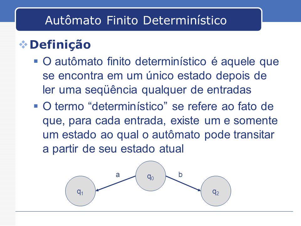 Autômato Finito Determinístico Definição Um autômato finito determinístico consiste em: Um conjunto finito de estados: Q Um conjunto finito de símbolos de entrada: Σ Uma função de transição que toma como argumentos um estado e um símbolo de entrada, e retorna um estado: δ Um estado inicial (que está em Q) Um conjunto de estados finais F (F é um subconjunto de Q)