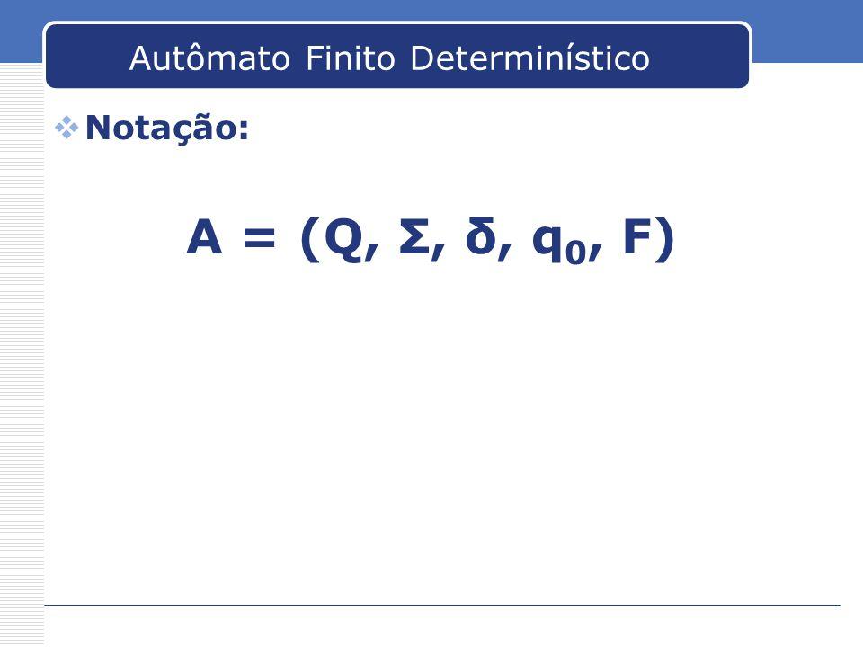 Exemplo L = { w | w aceita todas as strings que terminam em 01 } q0q0 q1q1 q2q2 0 0, 1 1 O fato de outras escolhas usando os símbolos de entrada de w levarem a um estado de não-aceitação ou não levarem a nenhum estado em absoluto (a seqüência de estados morre), não impede w de ser aceito pelo AFN como um todo,