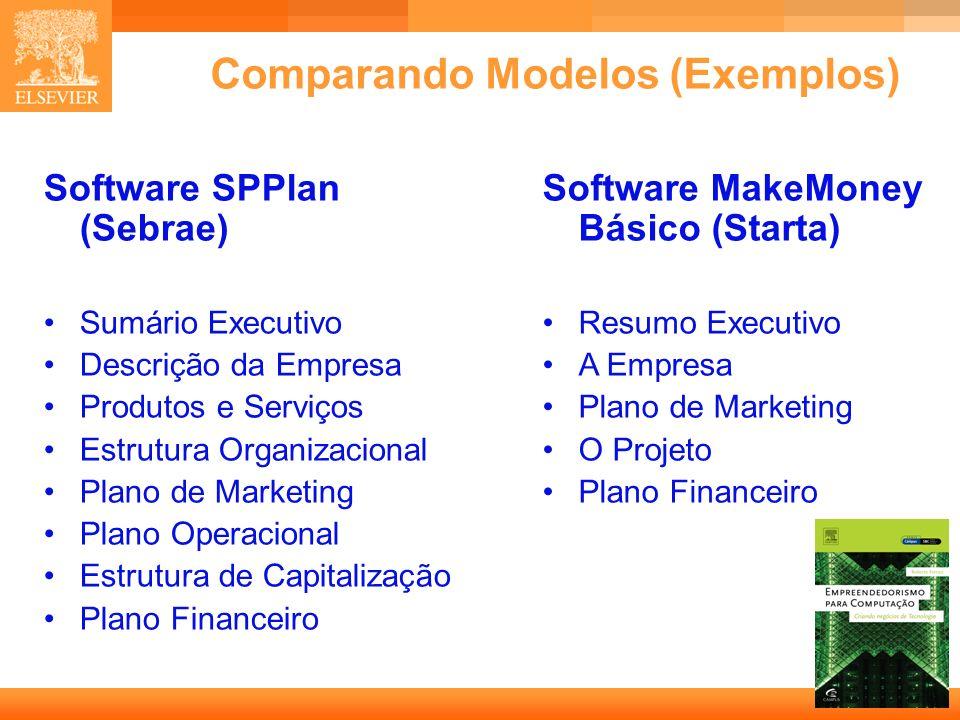 12 Capa Comparando Modelos (Exemplos) Software SPPlan (Sebrae) Sumário Executivo Descrição da Empresa Produtos e Serviços Estrutura Organizacional Plano de Marketing Plano Operacional Estrutura de Capitalização Plano Financeiro Software MakeMoney Básico (Starta) Resumo Executivo A Empresa Plano de Marketing O Projeto Plano Financeiro