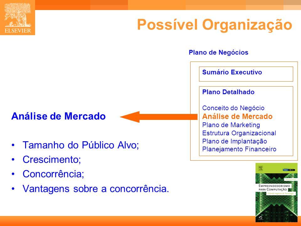 20 Capa Possível Organização Análise de Mercado Tamanho do Público Alvo; Crescimento; Concorrência; Vantagens sobre a concorrência. Sumário Executivo