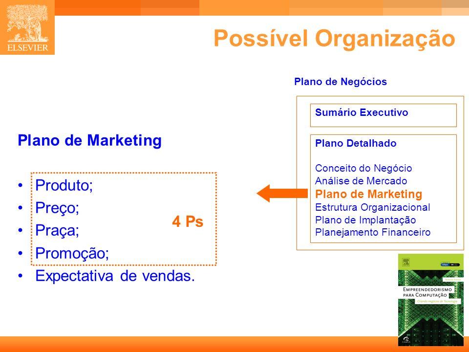 21 Capa Possível Organização Plano de Marketing Produto; Preço; Praça; Promoção; Expectativa de vendas. Sumário Executivo Plano Detalhado Conceito do