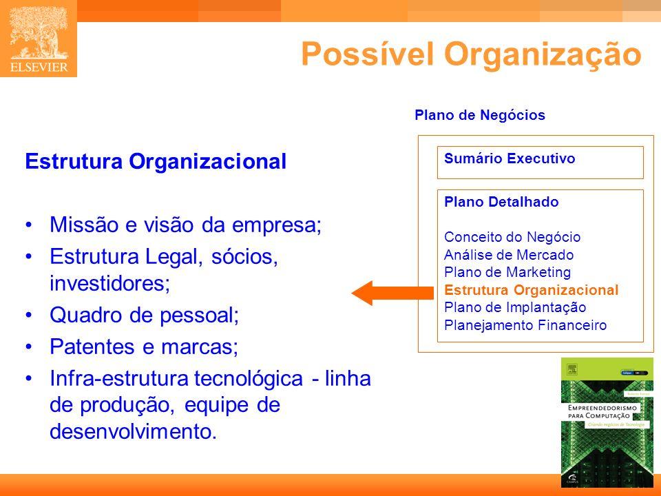 22 Capa Possível Organização Estrutura Organizacional Missão e visão da empresa; Estrutura Legal, sócios, investidores; Quadro de pessoal; Patentes e marcas; Infra-estrutura tecnológica - linha de produção, equipe de desenvolvimento.