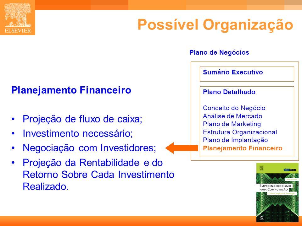 24 Capa Possível Organização Planejamento Financeiro Projeção de fluxo de caixa; Investimento necessário; Negociação com Investidores; Projeção da Ren