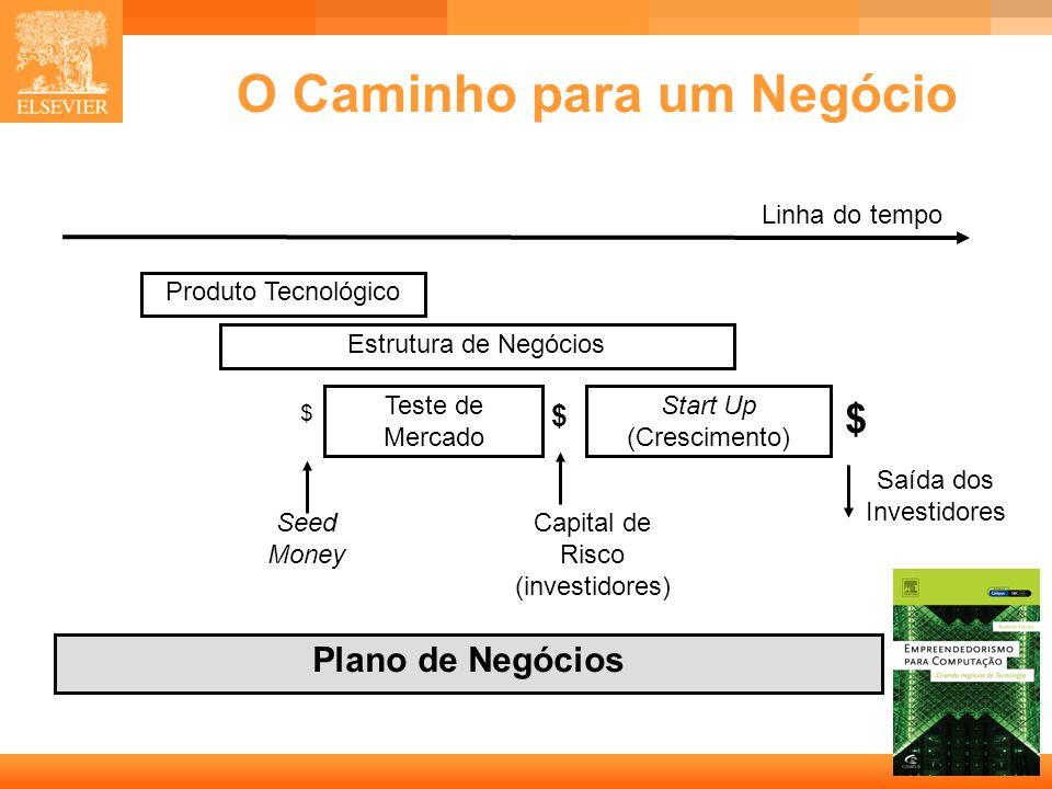 15 Capa Perguntas a Serem Respondidas m) Infra-estrutura (produção, desenvolvimento, assistência técnica).