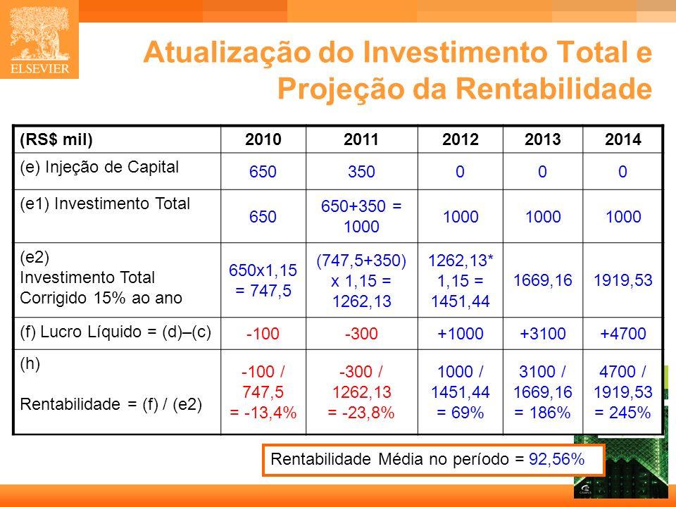 15 Capa Atualização do Investimento Total e Projeção da Rentabilidade (RS$ mil)20102011201220132014 (e) Injeção de Capital 650350000 (e1) Investimento
