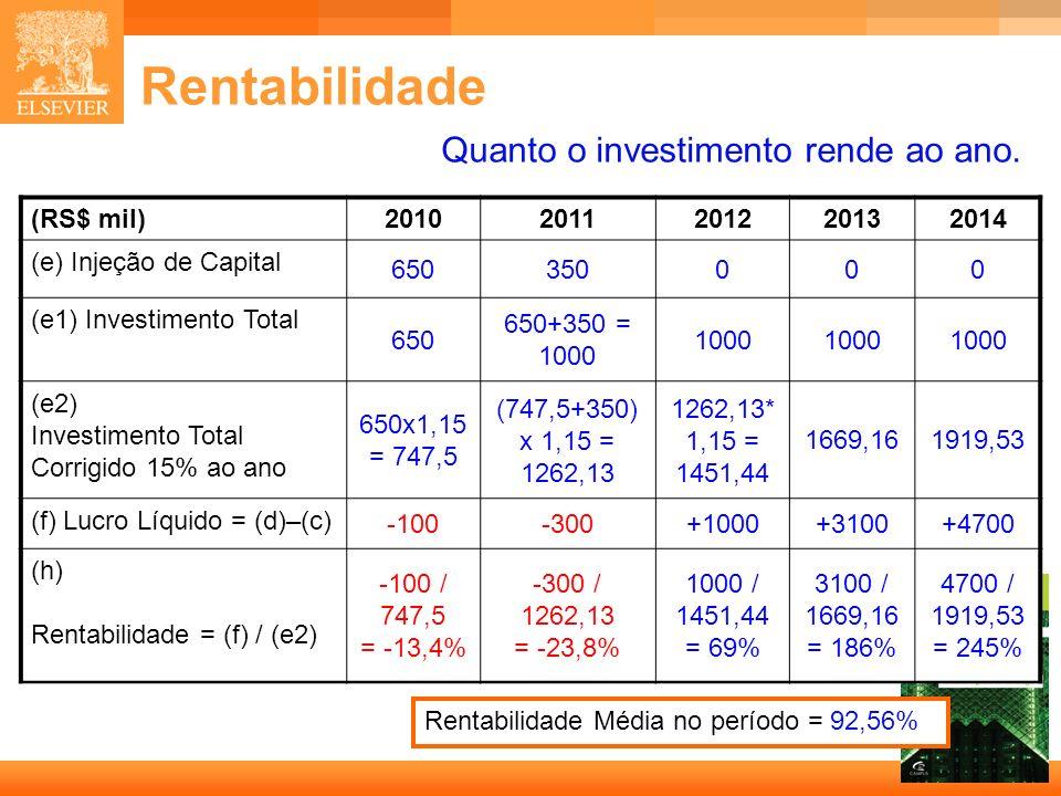 26 Capa Rentabilidade (RS$ mil)20102011201220132014 (e) Injeção de Capital 650350000 (e1) Investimento Total 650 650+350 = 1000 1000 (e2) Investimento