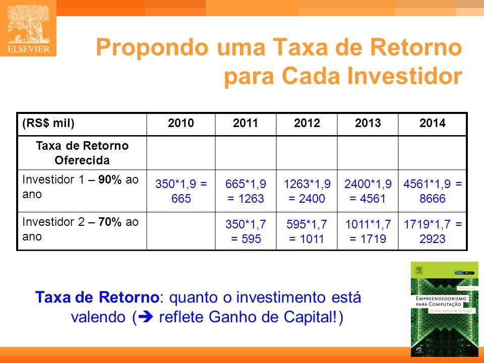 27 Capa Propondo uma Taxa de Retorno para Cada Investidor Taxa de Retorno: quanto o investimento está valendo ( reflete Ganho de Capital!) (RS$ mil)20