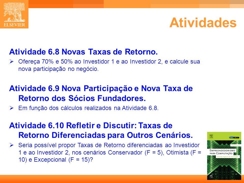 32 Capa Atividades Atividade 6.8 Novas Taxas de Retorno. Ofereça 70% e 50% ao Investidor 1 e ao Investidor 2, e calcule sua nova participação no negóc