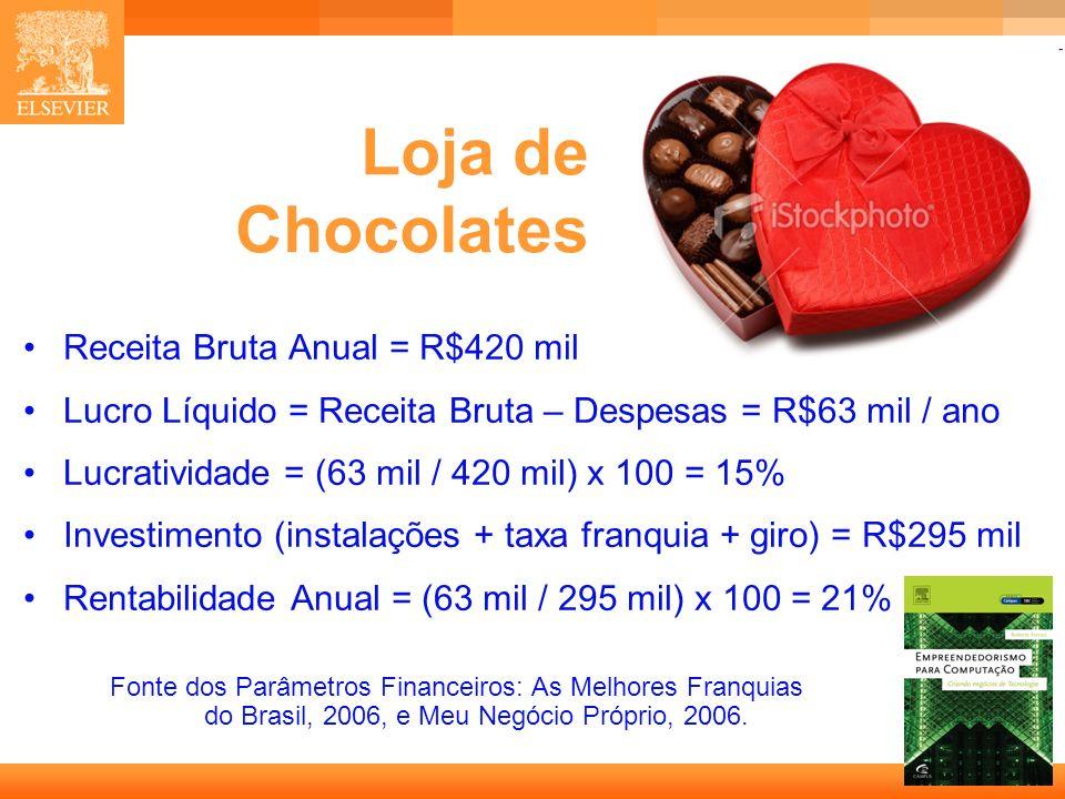 4 Capa Loja de Chocolates Receita Bruta Anual = R$420 mil Lucro Líquido = Receita Bruta – Despesas = R$63 mil / ano Lucratividade = (63 mil / 420 mil)