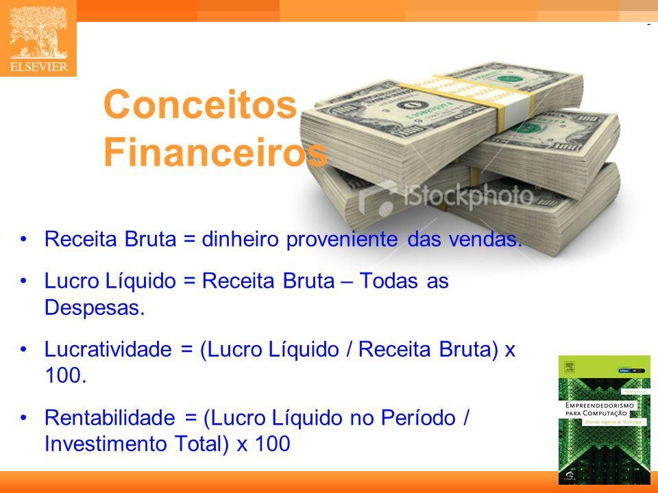5 Capa Conceitos Financeiros Receita Bruta = dinheiro proveniente das vendas. Lucro Líquido = Receita Bruta – Todas as Despesas. Lucratividade = (Lucr