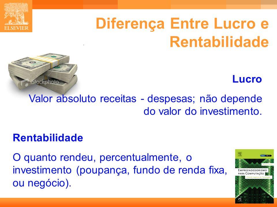 6 Capa Diferença Entre Lucro e Rentabilidade Rentabilidade O quanto rendeu, percentualmente, o investimento (poupança, fundo de renda fixa, ou negócio