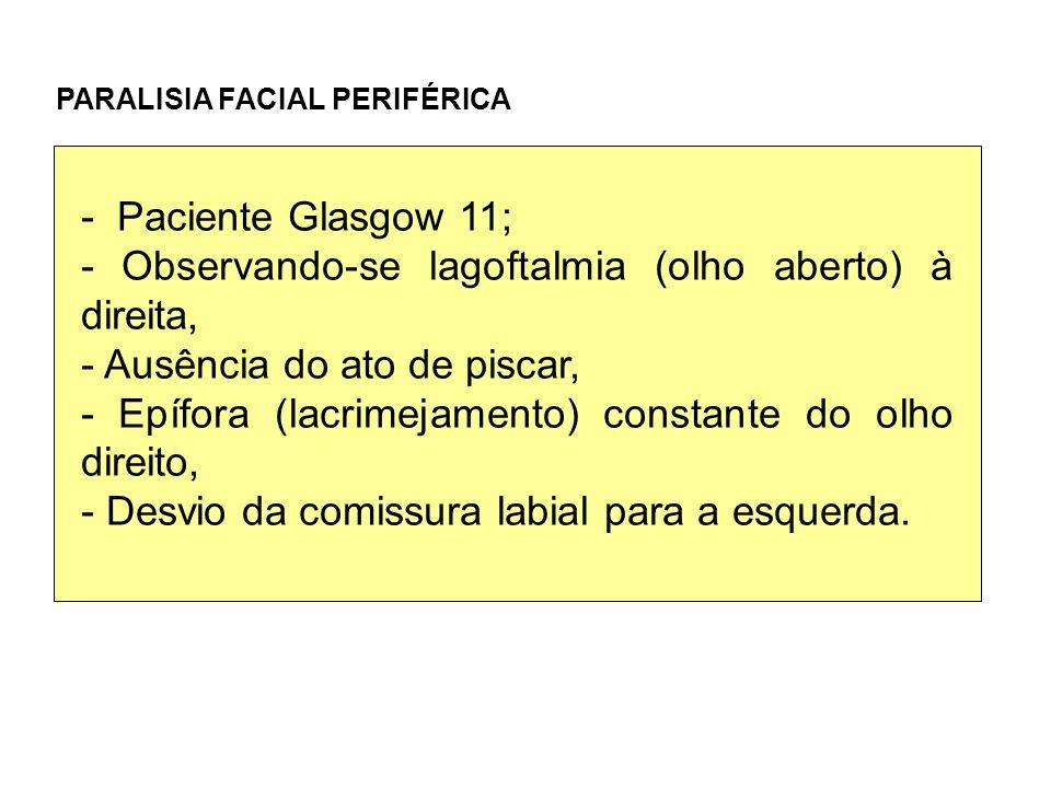 - Paciente Glasgow 11; - Observando-se lagoftalmia (olho aberto) à direita, - Ausência do ato de piscar, - Epífora (lacrimejamento) constante do olho