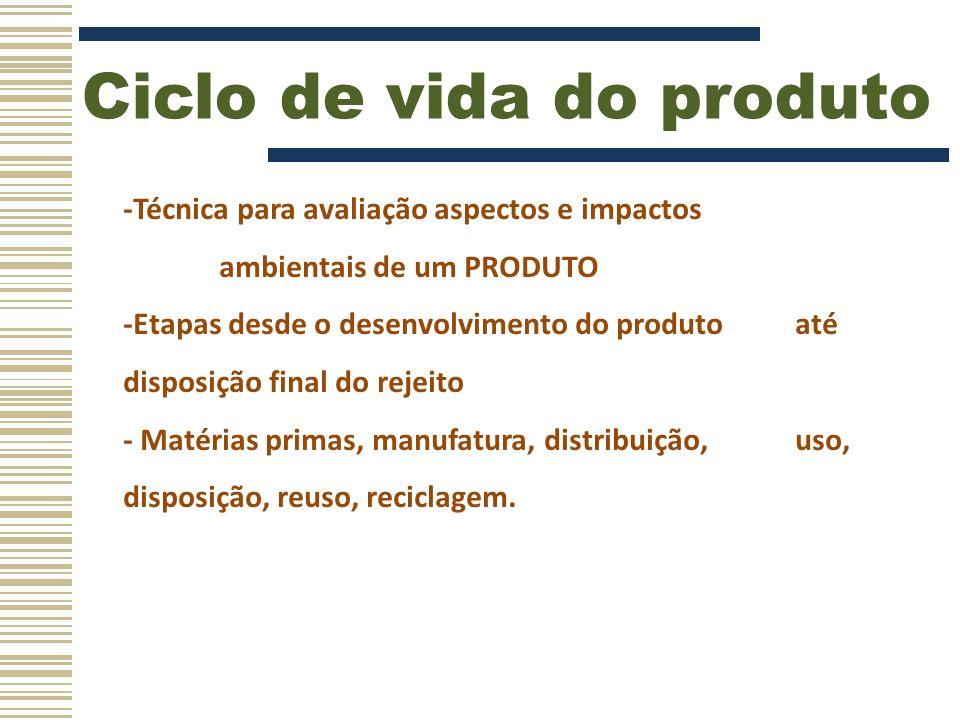 Ciclo de vida do produto Desenvolvimento Matérias primas Disposição do resíduo Consumo Transportes e movimentação Produção